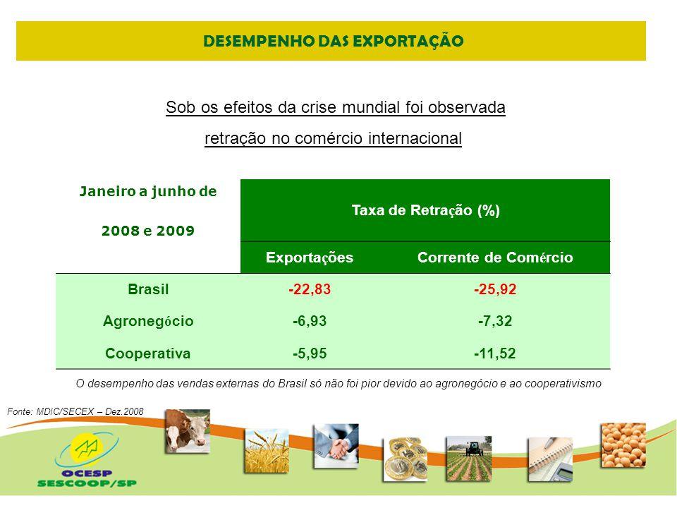 EXPORTAÇÃO POR ESTADO Fonte: MDIC/SECEX – Dez.2008