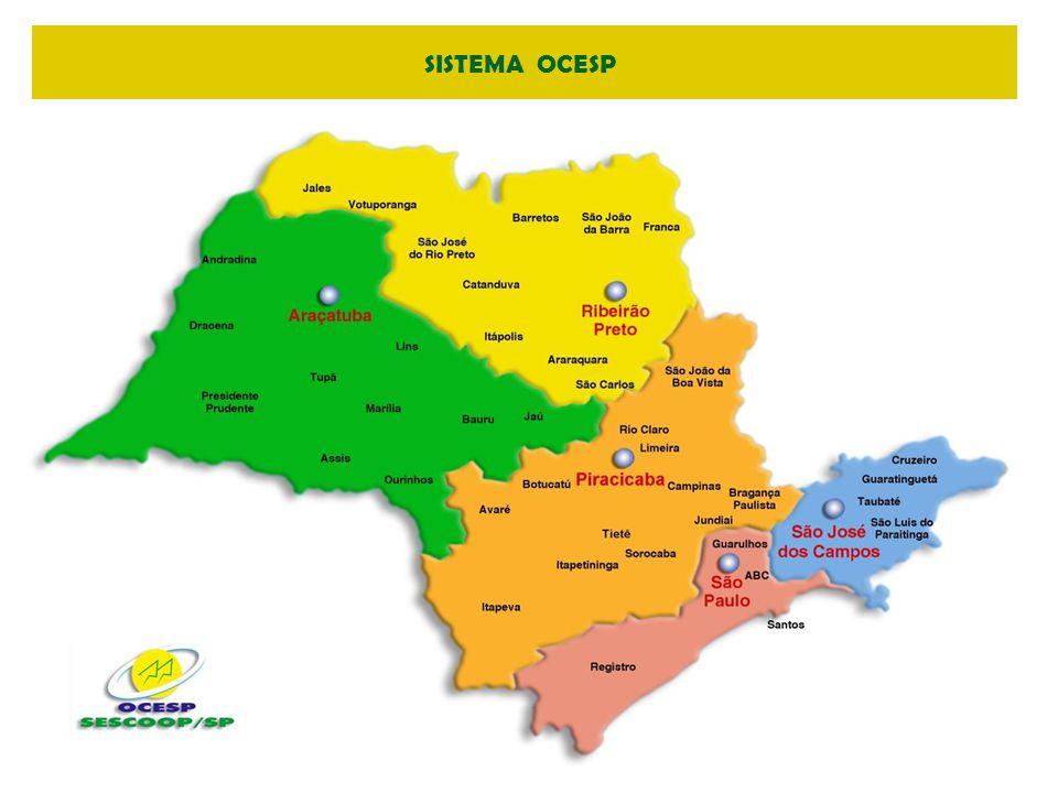 Principais Atividades das Cooperativas Agropecuárias no Estado de São Paulo Sistema OCESP