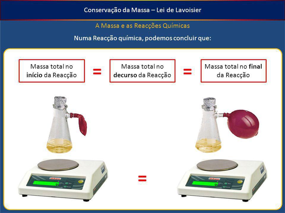 Conservação da Massa – Lei de Lavoisier A Massa e as Reacções Químicas Numa Reacção química, podemos concluir que: Massa total no início da Reacção Ma
