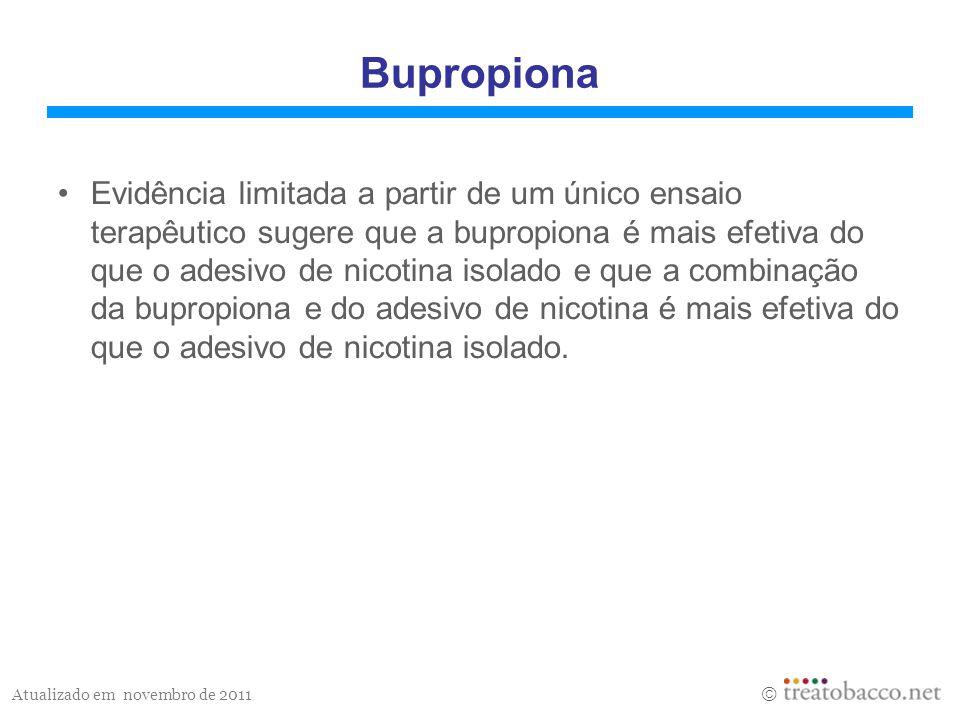 Atualizado em novembro de 2011 Bupropiona Evidência limitada a partir de um único ensaio terapêutico sugere que a bupropiona é mais efetiva do que o adesivo de nicotina isolado e que a combinação da bupropiona e do adesivo de nicotina é mais efetiva do que o adesivo de nicotina isolado.