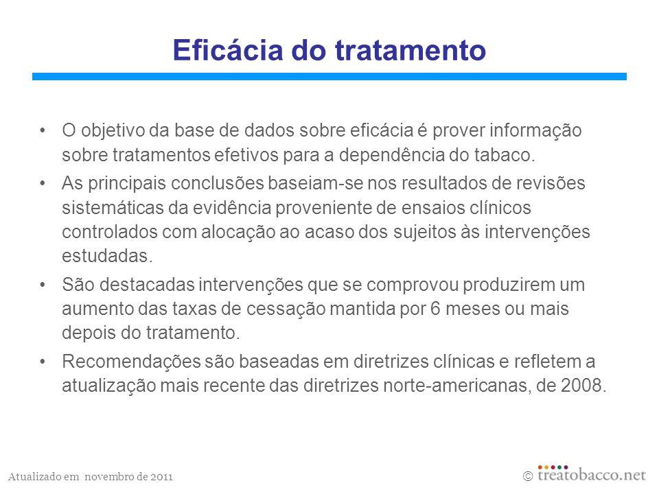 Atualizado em novembro de 2011 Eficácia do tratamento O objetivo da base de dados sobre eficácia é prover informação sobre tratamentos efetivos para a dependência do tabaco.