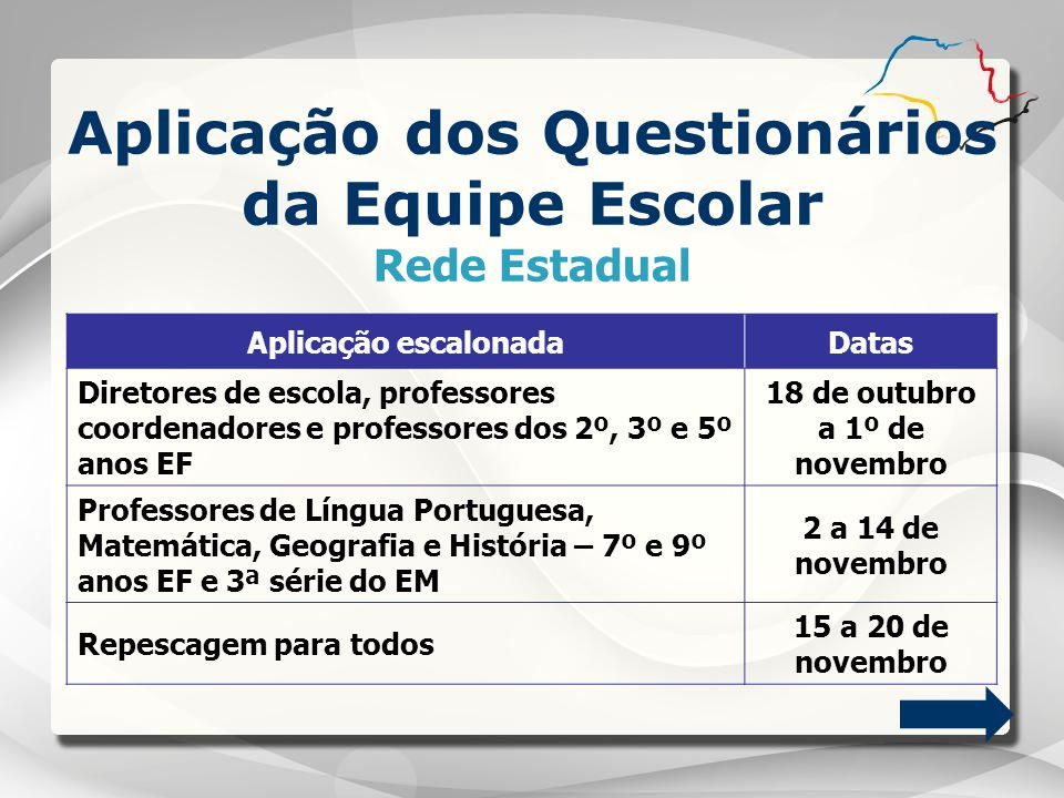 Aplicação dos Questionários da Equipe Escolar Rede Estadual Aplicação escalonadaDatas Diretores de escola, professores coordenadores e professores dos