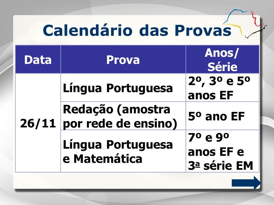DataProva Anos/ Série 27/11 Matemática 2º, 3º e 5º anos EF Redação (amostra por rede de ensino) 7º e 9º anos EF e 3 a série EM Ciências Ciências Humanas (Geografia e História) 7º e 9º anos EF e 3 a série EM