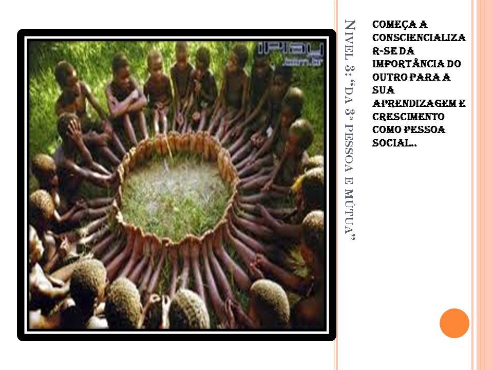 N IVEL 3: DA 3 ª PESSOA E MÚTUA Começa a consciencializa r-se da importância do outro para a sua aprendizagem e crescimento como pessoa social..