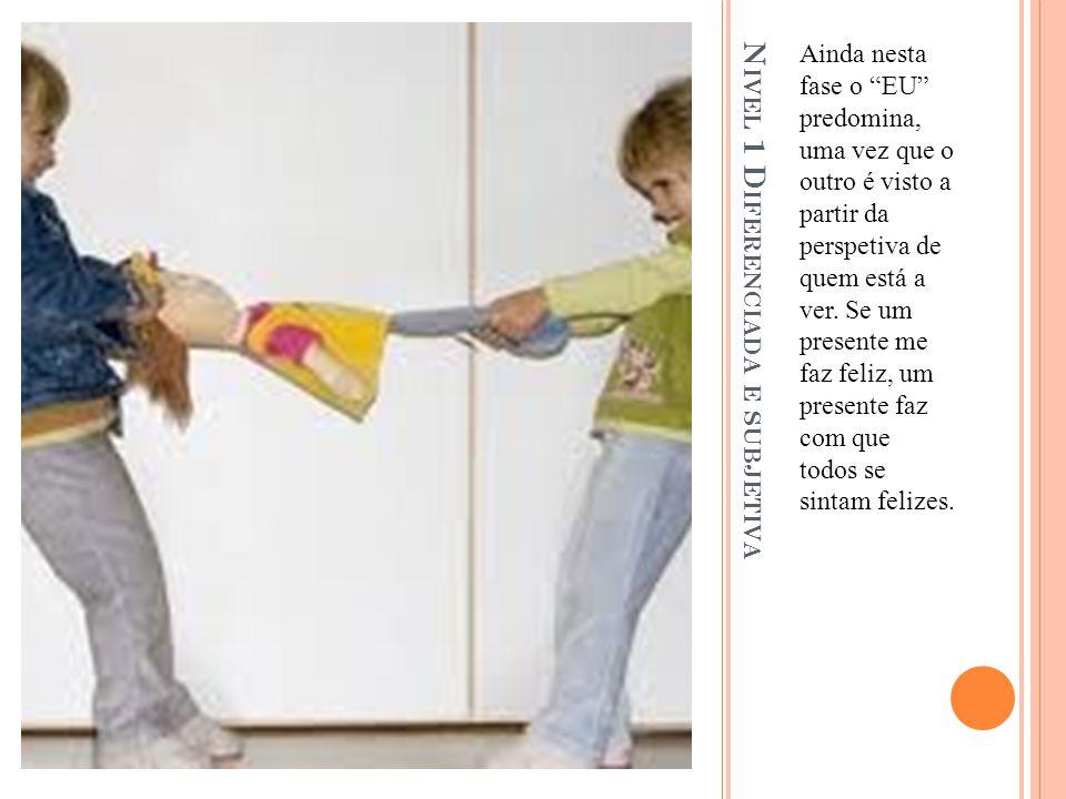 N ÍVEIS DE TPS ( CONT.) Níveis 2 Reflexiva e Recíproca (7-12 anos); O sujeito possui a capacidade de perceber as pessoas em duas dimensões: a aparência visível e a realidade escondida.