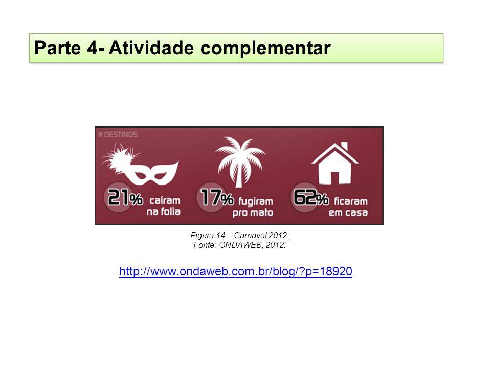 Parte 4- Atividade complementar Figura 14 – Carnaval 2012. Fonte: ONDAWEB, 2012. http://www.ondaweb.com.br/blog/?p=18920