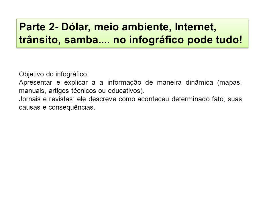 Parte 2- Dólar, meio ambiente, Internet, trânsito, samba.... no infográfico pode tudo! Objetivo do infográfico: Apresentar e explicar a a informação d