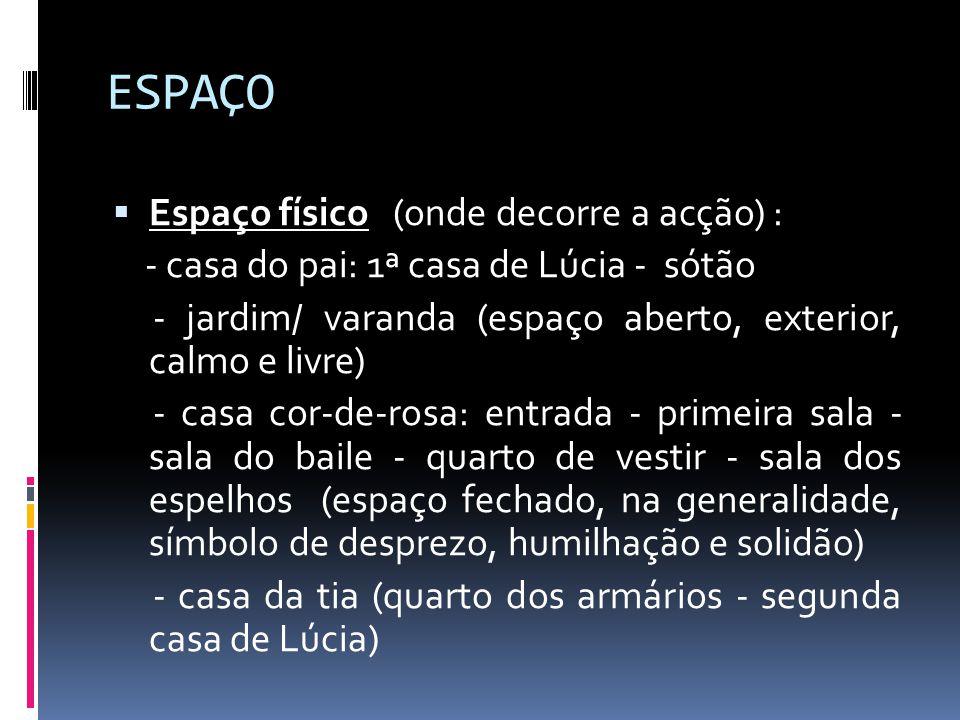 ESPAÇO Espaço físico (onde decorre a acção) : - casa do pai: 1ª casa de Lúcia - sótão - jardim/ varanda (espaço aberto, exterior, calmo e livre) - cas