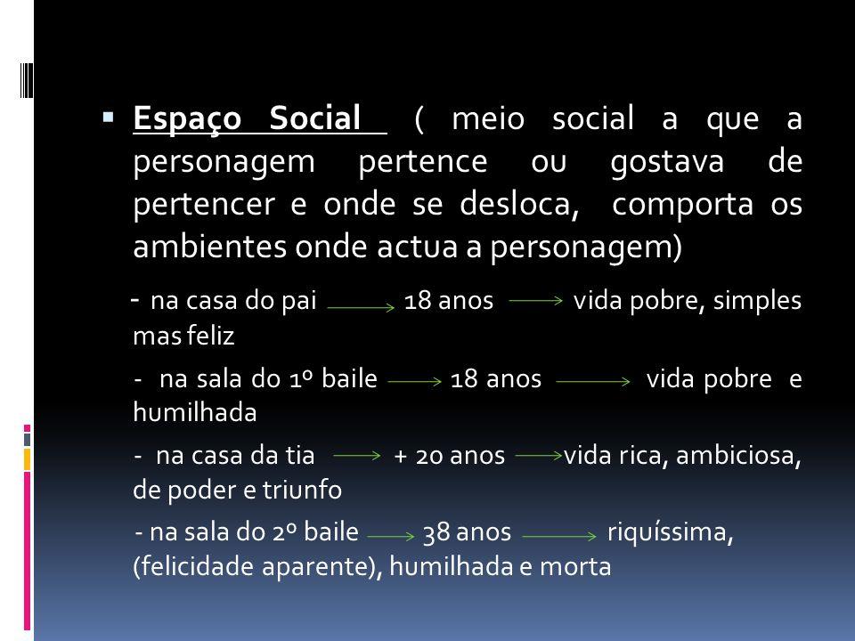 Espaço Social ( meio social a que a personagem pertence ou gostava de pertencer e onde se desloca, comporta os ambientes onde actua a personagem) - na