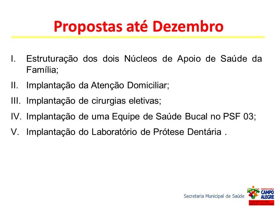 Secretaria Municipal de Saúde Propostas até Dezembro I.Estruturação dos dois Núcleos de Apoio de Saúde da Família; II.Implantação da Atenção Domicilia