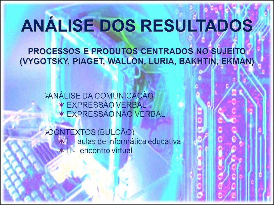 ANÁLISE DA COMUNICAÇÃO EXPRESSÃO VERBAL EXPRESSÃO NÃO VERBAL CONTEXTOS (BULCÃO) I – aulas de informática educativa II - encontro virtual ANÁLISE DOS RESULTADOS PROCESSOS E PRODUTOS CENTRADOS NO SUJEITO (VYGOTSKY, PIAGET, WALLON, LURIA, BAKHTIN, EKMAN)