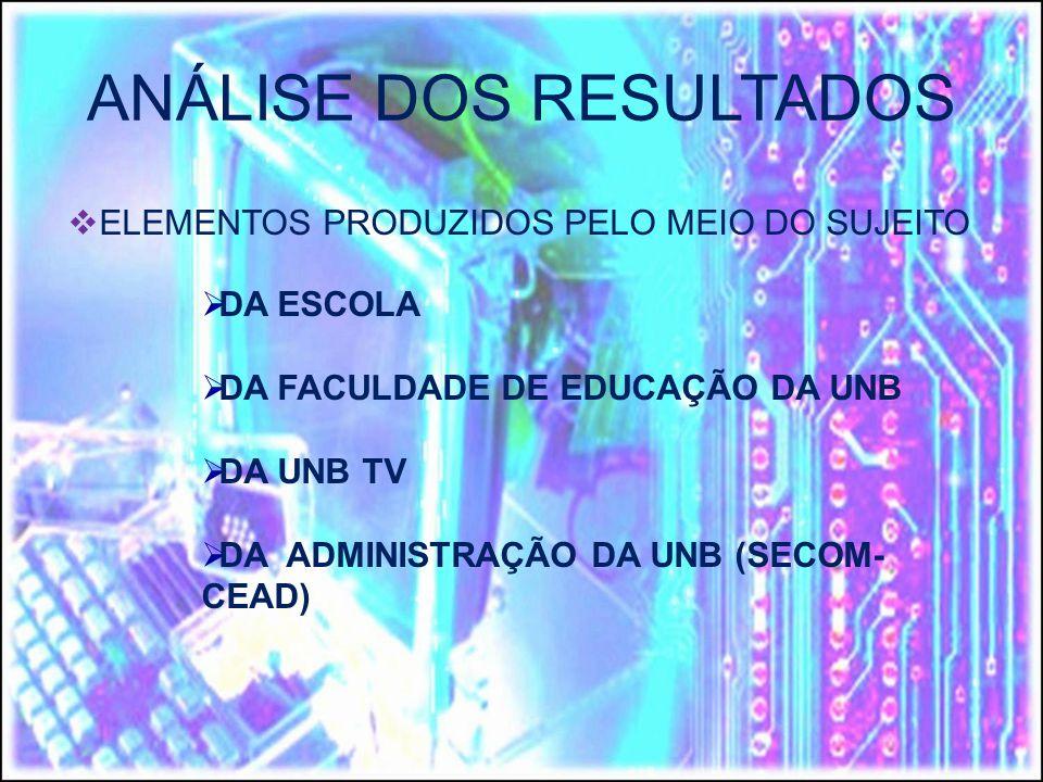 ELEMENTOS PRODUZIDOS PELO MEIO DO SUJEITO DA ESCOLA DA FACULDADE DE EDUCAÇÃO DA UNB DA UNB TV DA ADMINISTRAÇÃO DA UNB (SECOM- CEAD) ANÁLISE DOS RESULT