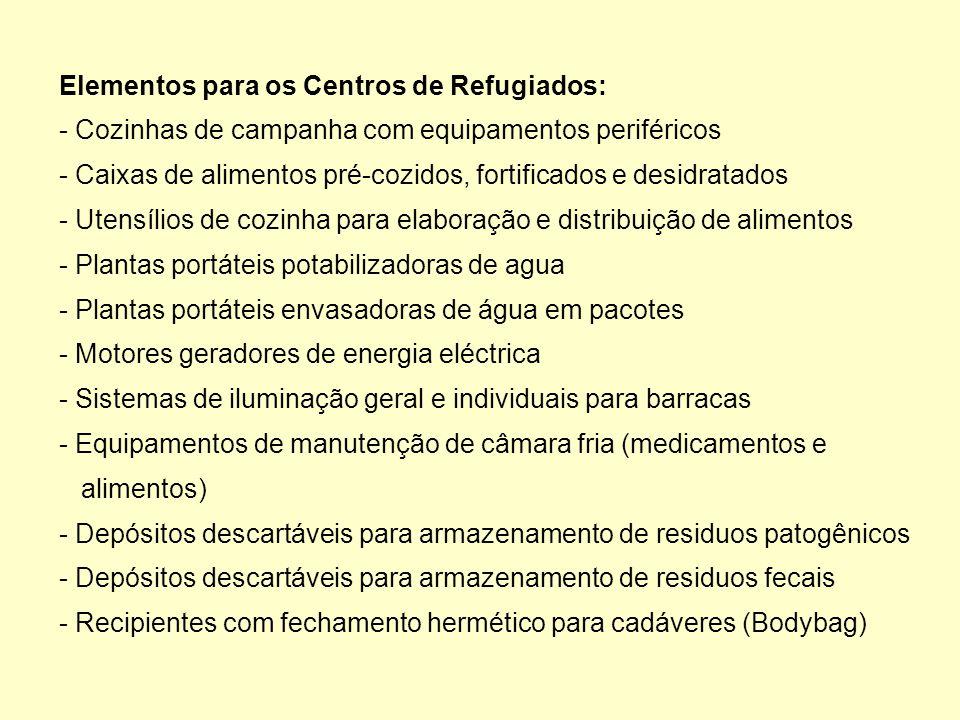 Elementos para os Centros de Refugiados: - Cozinhas de campanha com equipamentos periféricos - Caixas de alimentos pré-cozidos, fortificados e desidra