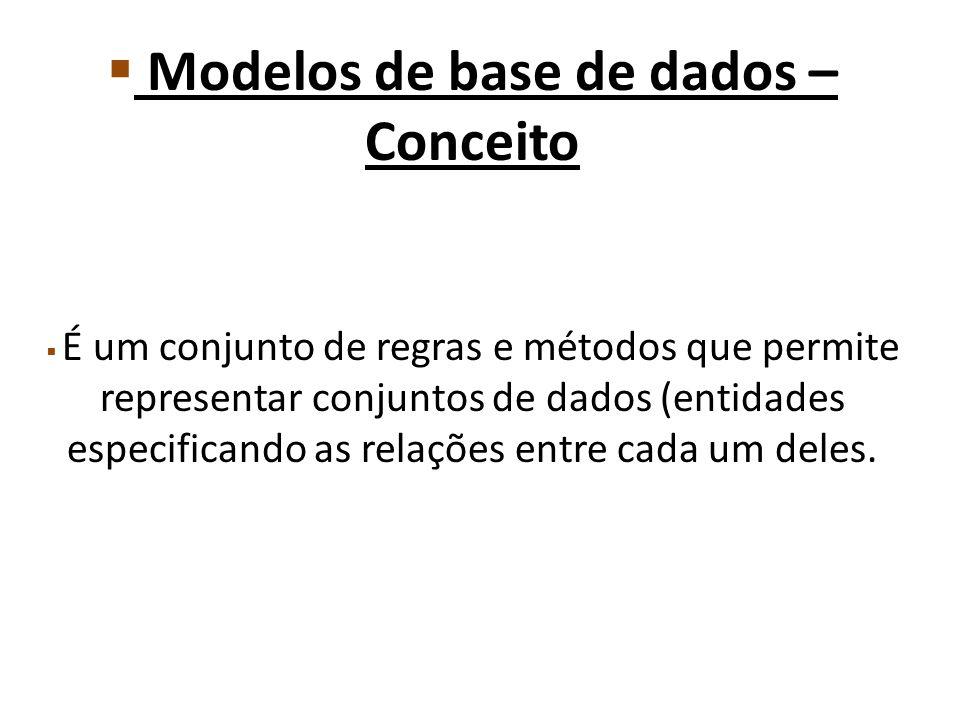Exemplos de modelos de BD Modelos baseados em objectos: procuram representar a realidade através de objectos DataEntraga Produto NomeFornecedor Quantidade Recebimento Endereço NomeFornecedor Telefone Tipo PreçoUnidade NomeProduto FornecedoresEncomendas Produtos