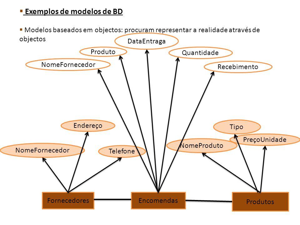 Exemplos de modelos de BD Modelos baseados em objectos: procuram representar a realidade através de objectos DataEntraga Produto NomeFornecedor Quanti
