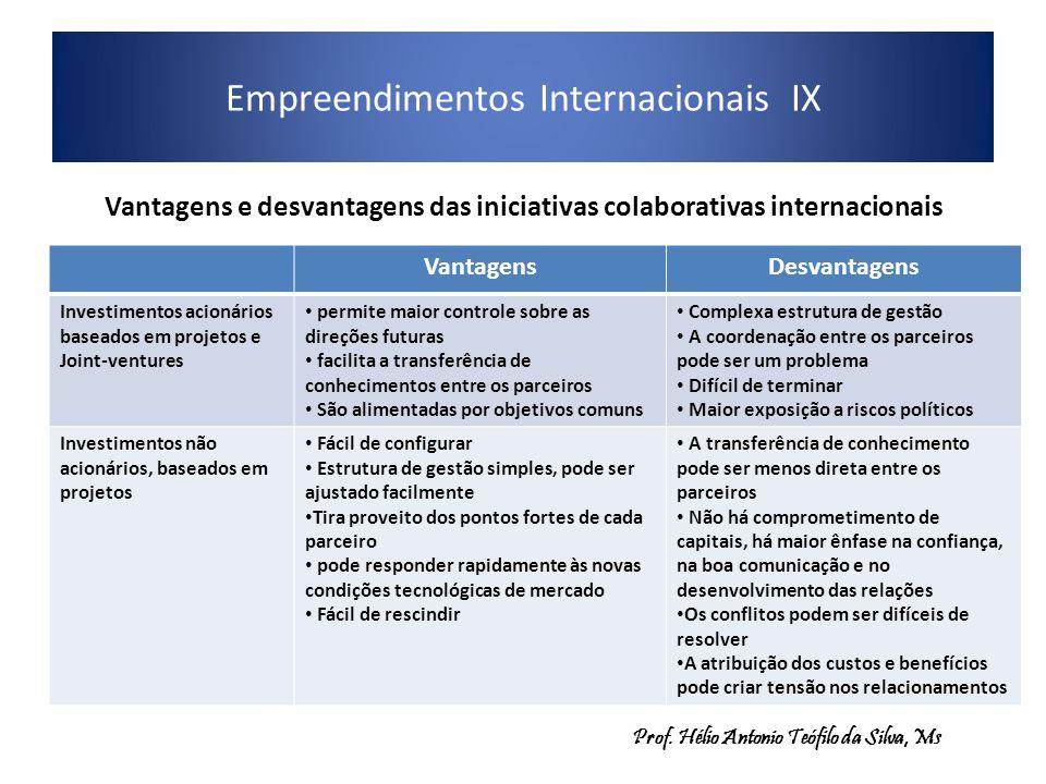 Empreendimentos Internacionais IX Vantagens e desvantagens das iniciativas colaborativas internacionais VantagensDesvantagens Investimentos acionários
