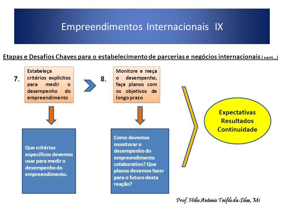 Empreendimentos Internacionais IX Etapas e Desafios Chaves para o estabelecimento de parcerias e negócios internacionais ( cont...) Estabeleça critéri