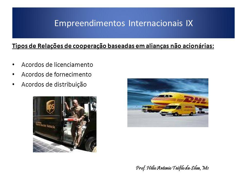 Empreendimentos Internacionais IX Tipos de Relações de cooperação baseadas em alianças não acionárias: Acordos de licenciamento Acordos de fornecimento Acordos de distribuição Prof.