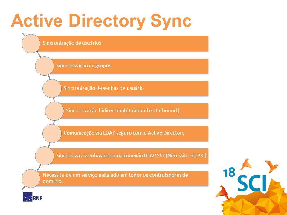 Sincronização de usuários Sincronização de grupos Sincronização de senhas de usuário Sincronização bidirecional ( Inbound e Outbound ) Comunicação via LDAP seguro com o Active Directory Sincroniza as senhas por uma conexão LDAP SSL (Necessita de PKI) Necessita de um serviço instalado em todos os controladores de domínio.