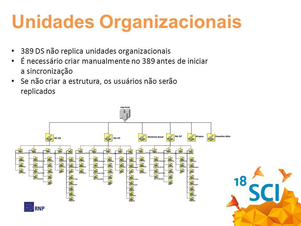 389 DS não replica unidades organizacionais É necessário criar manualmente no 389 antes de iniciar a sincronização Se não criar a estrutura, os usuários não serão replicados Unidades Organizacionais