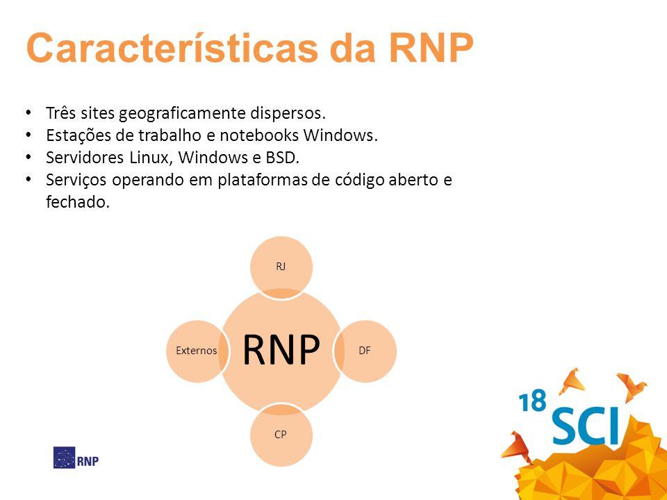 RNP RJDFCPExternos Três sites geograficamente dispersos.