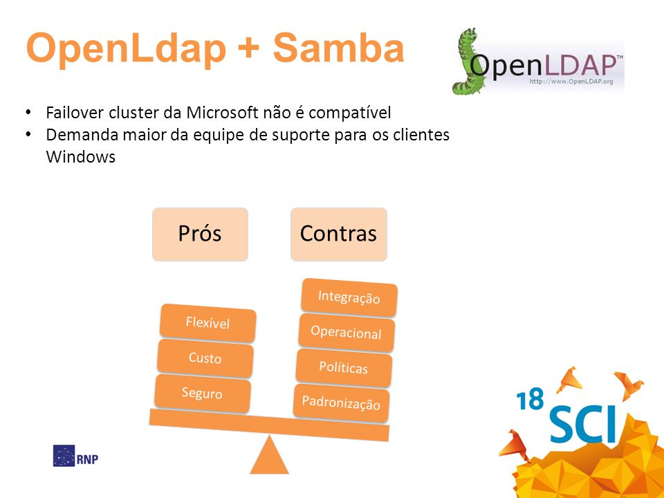 PrósContras PadronizaçãoPolíticasOperacionalIntegraçãoSeguroCustoFlexível Failover cluster da Microsoft não é compatível Demanda maior da equipe de suporte para os clientes Windows OpenLdap + Samba