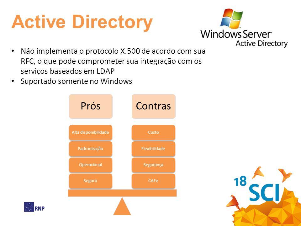 PrósContras CAFeSegurançaFlexibilidadeCustoSeguroOperacionalPadronizaçãoAlta disponibilidade Não implementa o protocolo X.500 de acordo com sua RFC, o que pode comprometer sua integração com os serviços baseados em LDAP Suportado somente no Windows Active Directory