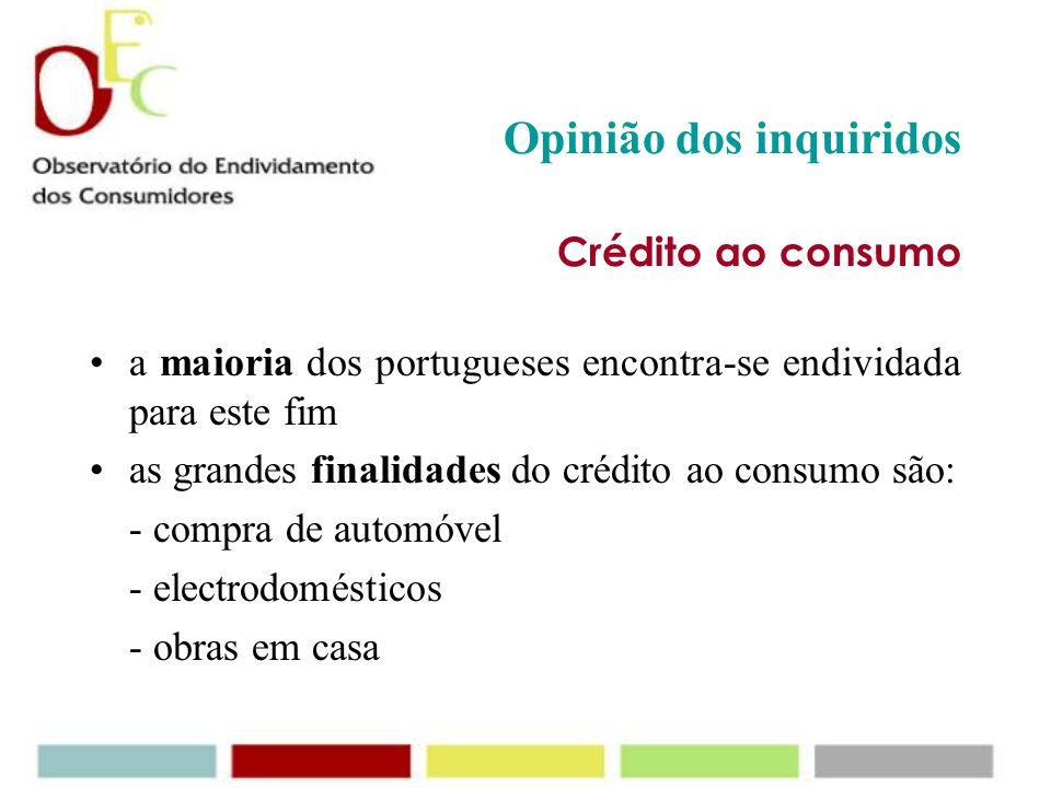 Estudo Piloto objectivos e resultados esperados Crédito ao consumo 1. Opinião dos inquiridos Cartão de débito/crédito Economia/Justiça Sobreendividame
