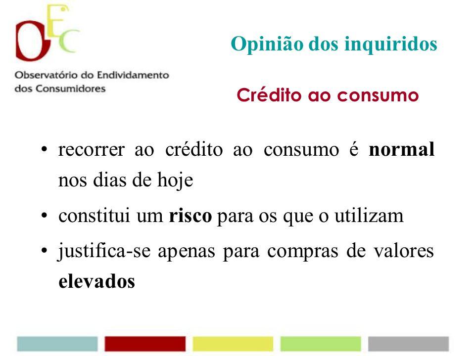 Opinião dos inquiridos Crédito ao consumo a maioria dos portugueses encontra-se endividada para este fim as grandes finalidades do crédito ao consumo