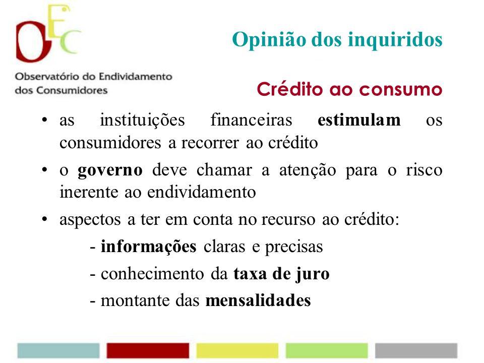 recorrer ao crédito ao consumo é normal nos dias de hoje constitui um risco para os que o utilizam justifica-se apenas para compras de valores elevado