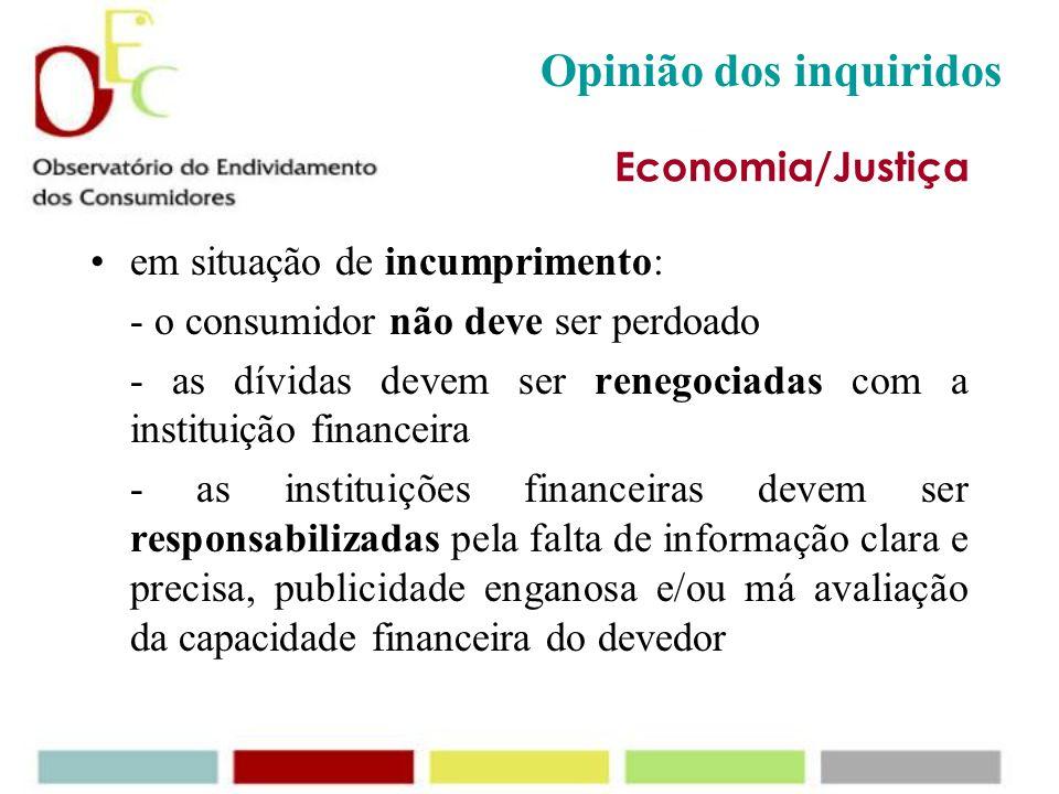 Sobreendividamento causas do sobreendividamento: - desemprego - baixos rendimentos - má planificação das despesas Opinião dos inquiridos