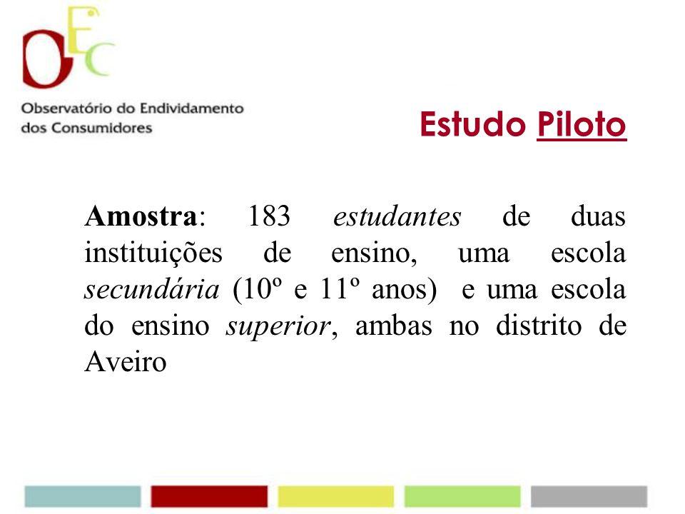 Estudo Piloto Amostra: 183 estudantes de duas instituições de ensino, uma escola secundária (10º e 11º anos) e uma escola do ensino superior, ambas no distrito de Aveiro