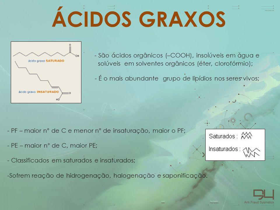 ÁCIDOS GRAXOS - São ácidos orgânicos (–COOH), insolúveis em água e solúveis em solventes orgânicos (éter, clorofórmio); - É o mais abundante grupo de
