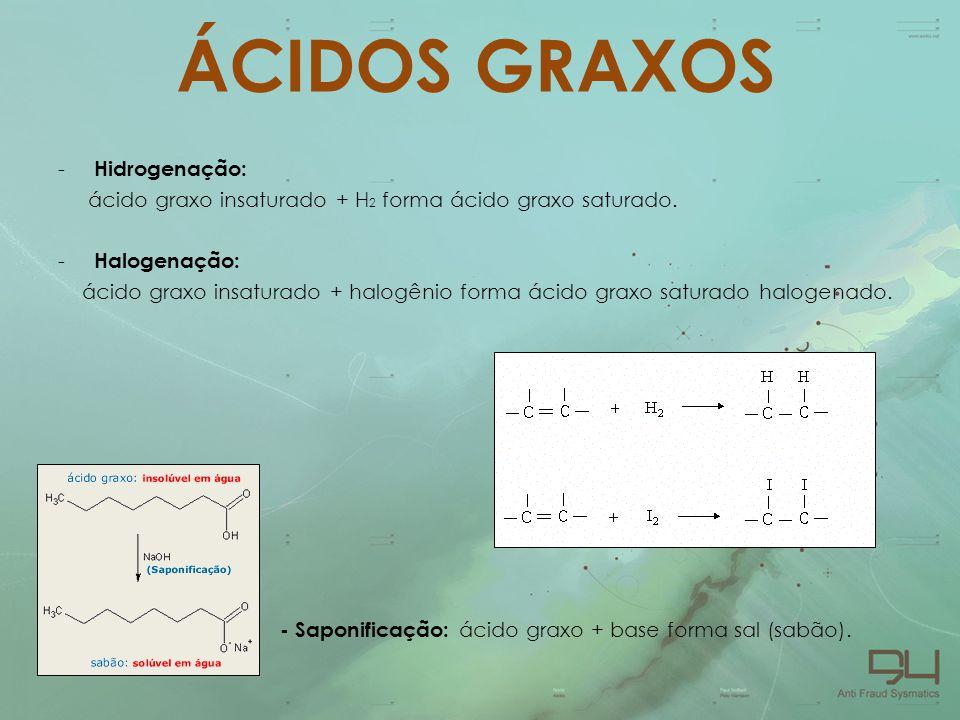 - Hidrogenação: ácido graxo insaturado + H 2 forma ácido graxo saturado. - Halogenação: ácido graxo insaturado + halogênio forma ácido graxo saturado