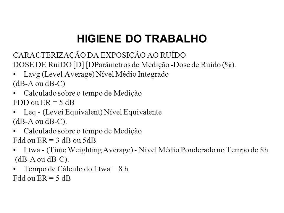 HIGIENE DO TRABALHO CARACTERIZAÇÃO DA EXPOSIÇÃO AO RUÍDO DOSE DE RuíDO [D] [DParâmetros de Medição -Dose de Ruído (%).
