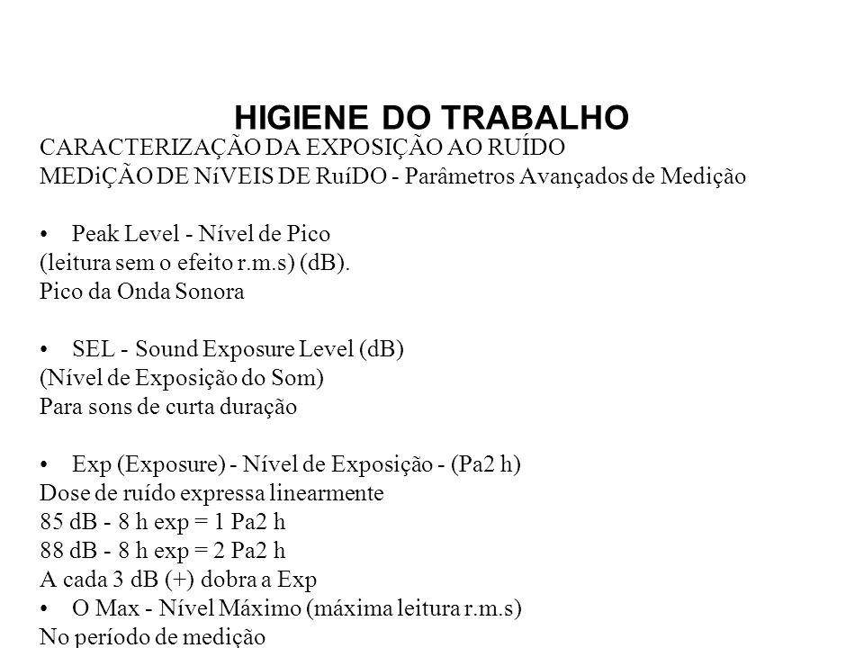HIGIENE DO TRABALHO CARACTERIZAÇÃO DA EXPOSIÇÃO AO RUÍDO MEDiÇÃO DE NíVEIS DE RuíDO - Parâmetros Avançados de Medição Peak Level - Nível de Pico (leitura sem o efeito r.m.s) (dB).