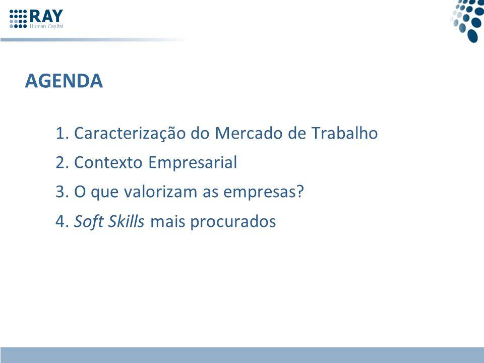 AGENDA 1. Caracterização do Mercado de Trabalho 2. Contexto Empresarial 3. O que valorizam as empresas? 4. Soft Skills mais procurados