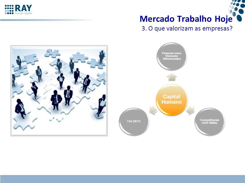 Mercado Trabalho Hoje 3. O que valorizam as empresas? CAPITAL HUMANO Capital Humano Pessoas como Elemento Diferenciador Competências (Soft Skills) TAL