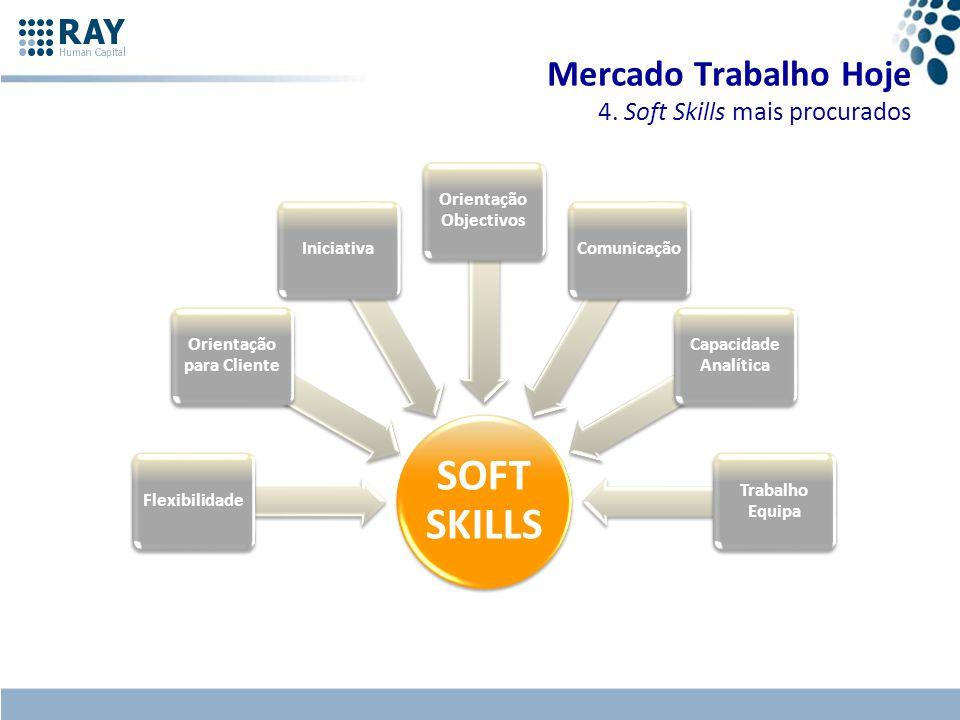 SOFT SKILLS Flexibilidade Orientação para Cliente Iniciativa Orientação Objectivos Comunicação Capacidade Analítica Trabalho Equipa Mercado Trabalho Hoje 4.