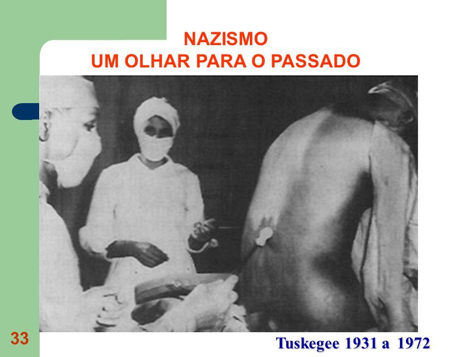 33 Tuskegee 1931 a 1972 NAZISMO UM OLHAR PARA O PASSADO