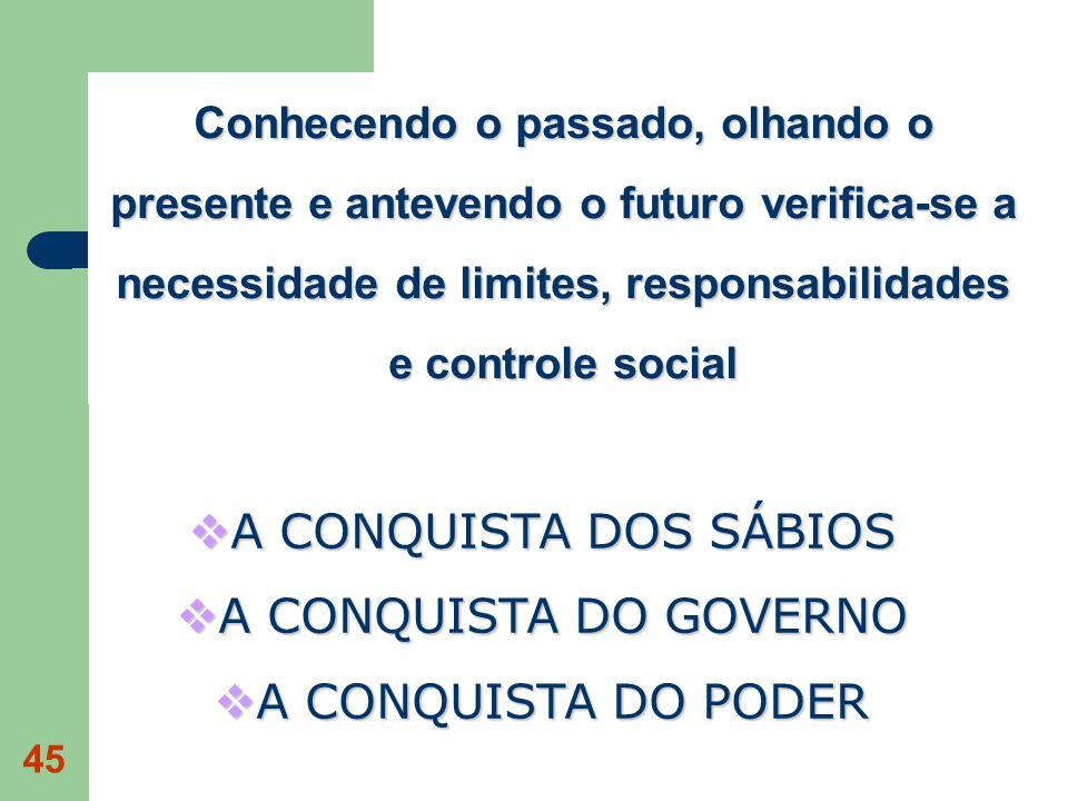 45 Conhecendo o passado, olhando o presente e antevendo o futuro verifica-se a necessidade de limites, responsabilidades e controle social A CONQUISTA