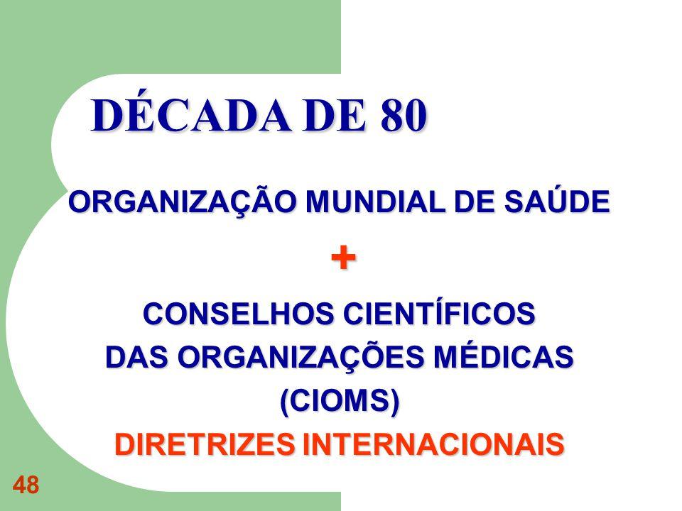 48 ORGANIZAÇÃO MUNDIAL DE SAÚDE + CONSELHOS CIENTÍFICOS DAS ORGANIZAÇÕES MÉDICAS (CIOMS) DIRETRIZES INTERNACIONAIS DÉCADA DE 80