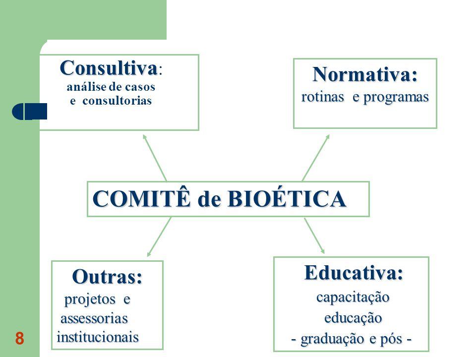 8 Consultiva Consultiva : análise de casos e consultorias COMITÊ de BIOÉTICA Educativa: Educativa: capacitação capacitação educação educação - graduaç