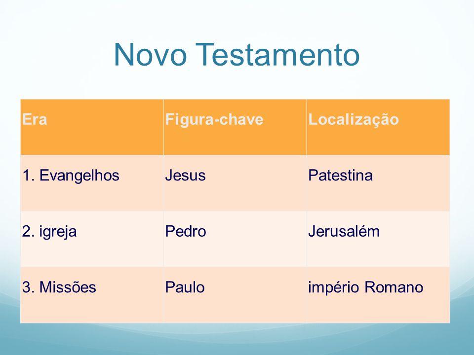 Novo Testamento EraFigura-chaveLocalização 1. EvangelhosJesusPatestina 2. igrejaPedroJerusalém 3. MissõesPauloimpério Romano