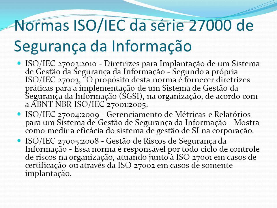 Normas ISO/IEC da série 27000 de Segurança da Informação ISO/IEC 27006:2007 - Requisitos para auditorias externas em um Sistema de Gerenciamento de Segurança da Informação - Especifica como o processo de auditoria de um sistema de gerenciamento de segurança da informação deve ocorrer.