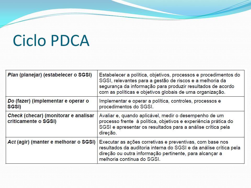 ISO/IEC 27002 - Tecnologia da informação - Técnicas de segurança - Código de prática para a gestão da segurança da informação ISO/IEC 27002: Substitui a antiga ISO/IEC 17799; Dividida nas seguintes seções: 1.