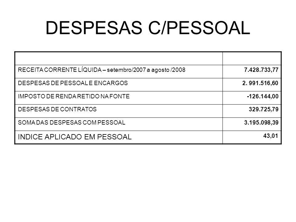 DESPESAS C/PESSOAL RECEITA CORRENTE LÍQUIDA – setembro/2007 a agosto /20087.428.733,77 DESPESAS DE PESSOAL E ENCARGOS2.