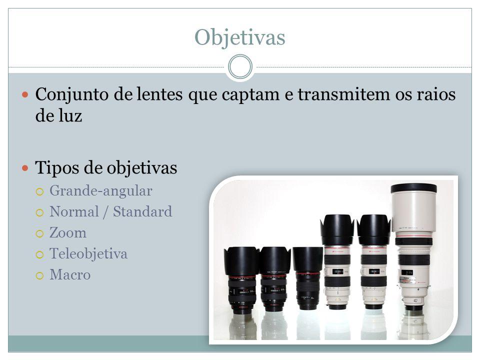 Objetivas Conjunto de lentes que captam e transmitem os raios de luz Tipos de objetivas Grande-angular Normal / Standard Zoom Teleobjetiva Macro