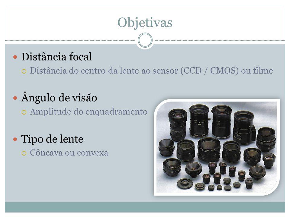 Objetivas Distância focal Distância do centro da lente ao sensor (CCD / CMOS) ou filme Ângulo de visão Amplitude do enquadramento Tipo de lente Côncava ou convexa