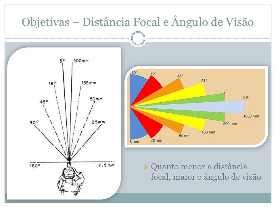 Objetivas – Distância Focal e Ângulo de Visão Quanto menor a distância focal, maior o ângulo de visão